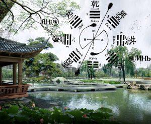 И-цзин и чайная церемония - мастер-класс